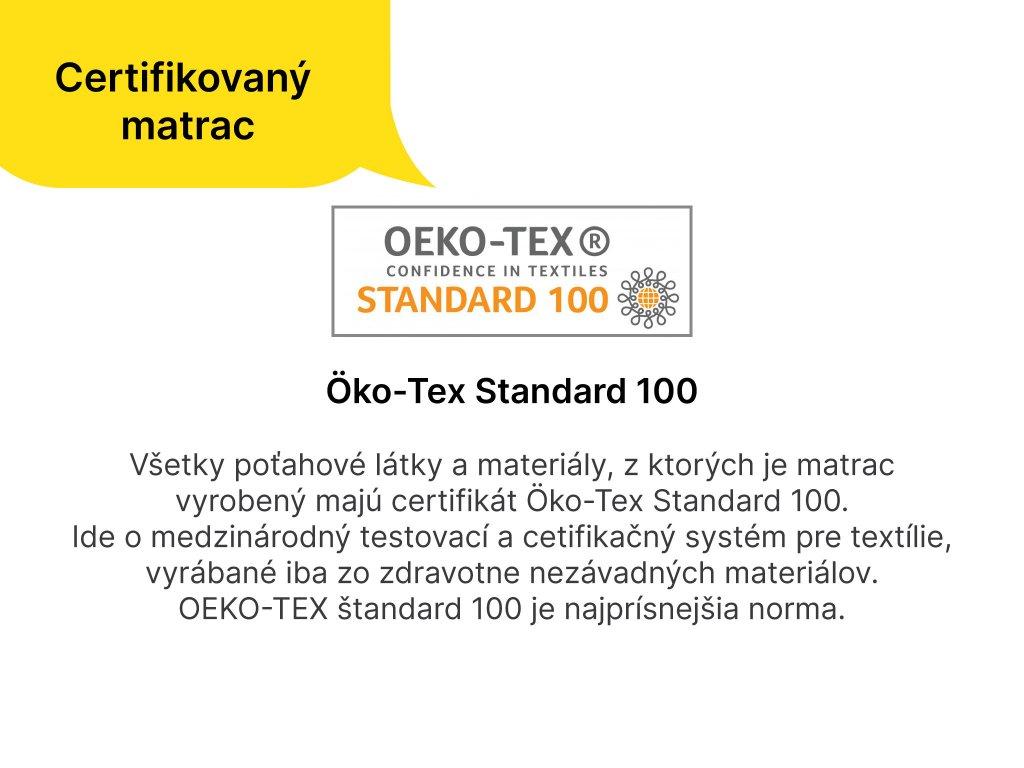 Priedušný latexový matrac s HR penou 180x90 Corela