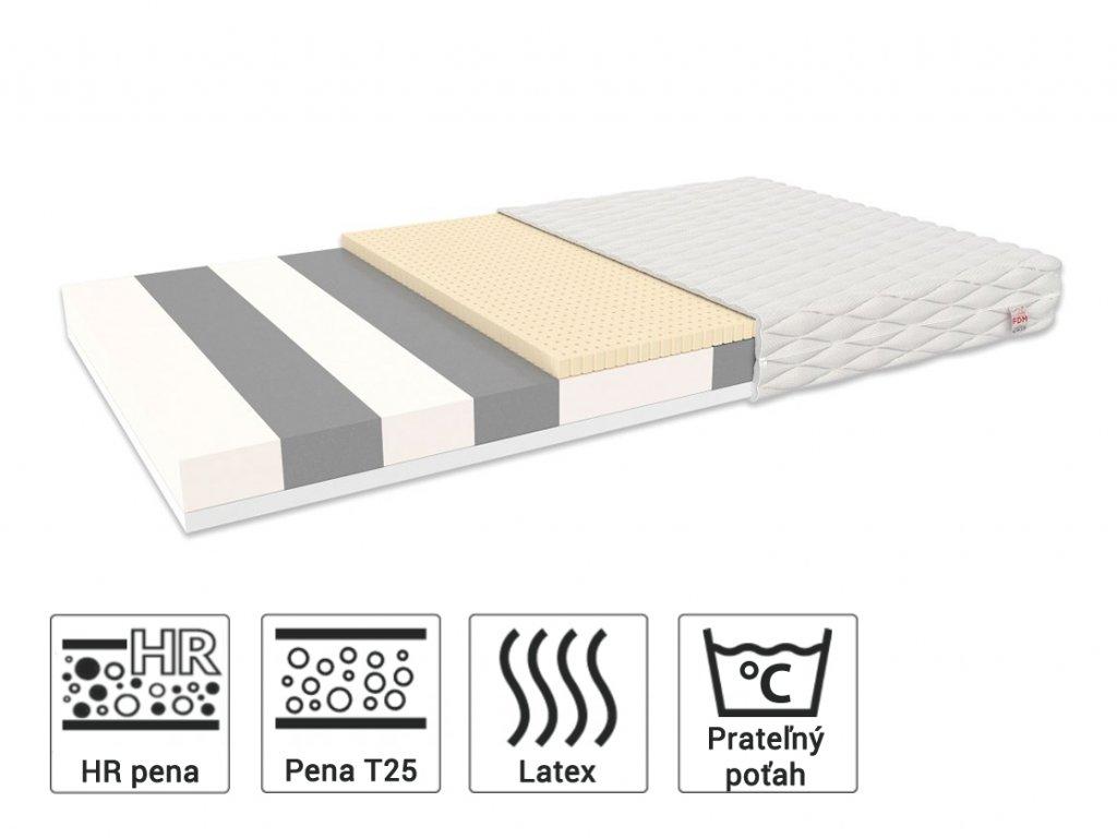 Corela Priedušný latexový matrac 190x80