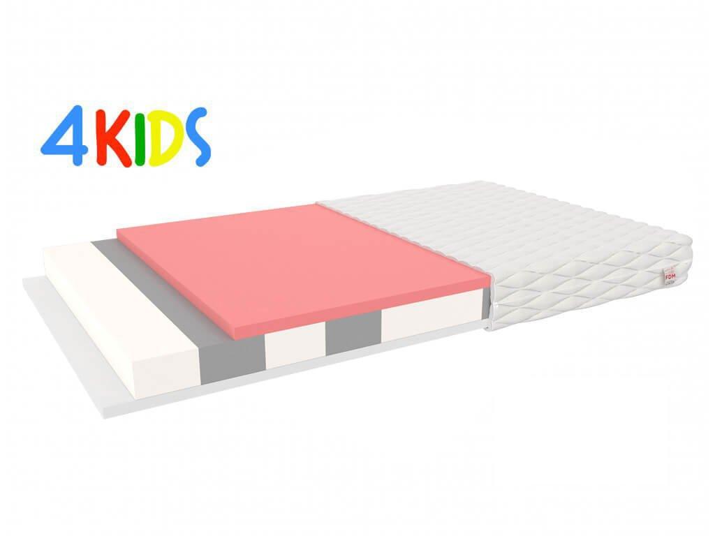 Penový matrac Millo 160x90