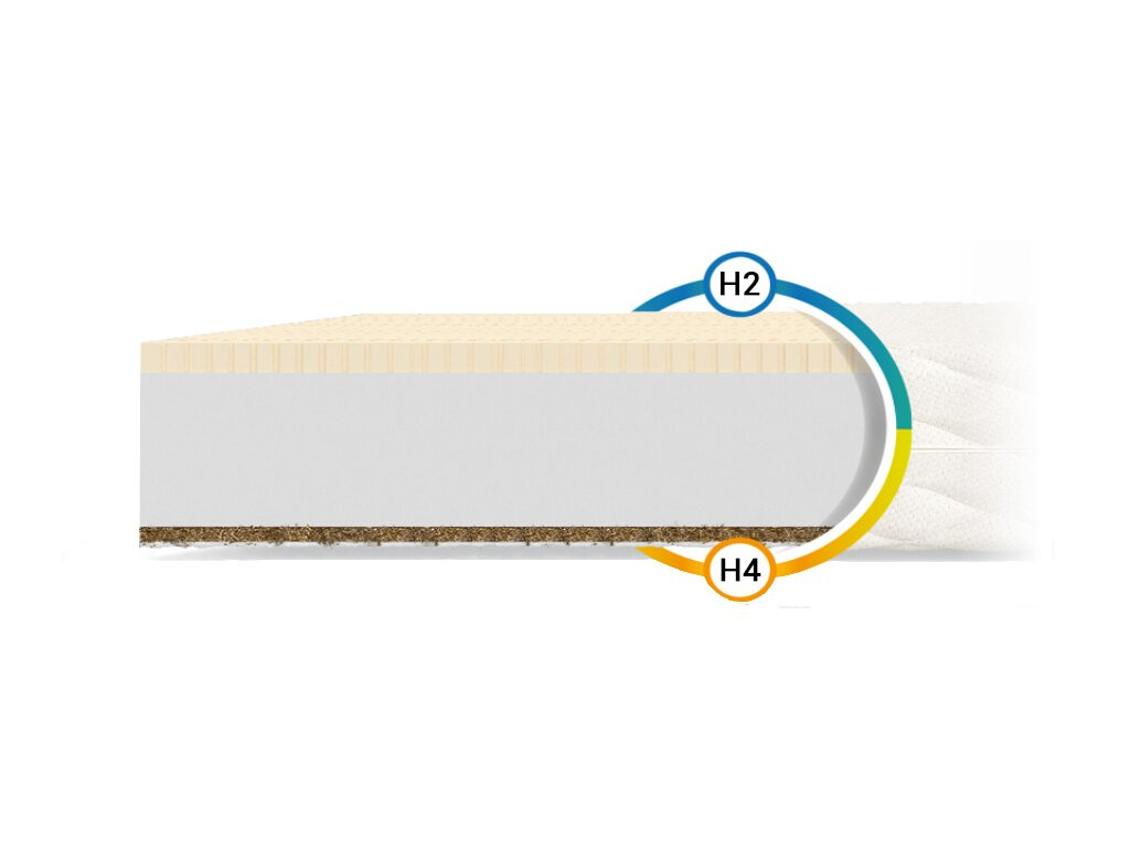 Penový matrac s kokosom Pikolino 120x60