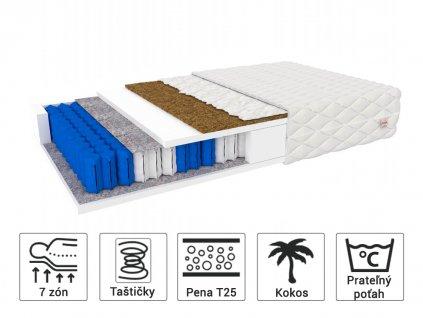 Hunt  taštičkový matrac, kokos - 200x80