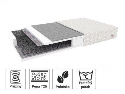 Pohánkový matrac Bambino Normal 160x80