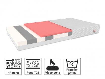 Pamäťový matrac Pretoria 200x90