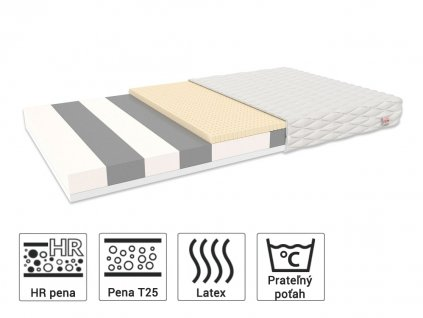 Penový matrac Corela 140x70