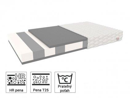 Lujza penový matrac s HR penou 180x90