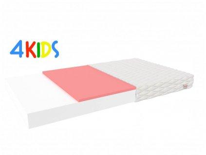 Penový detský matrac Lugano 200x85
