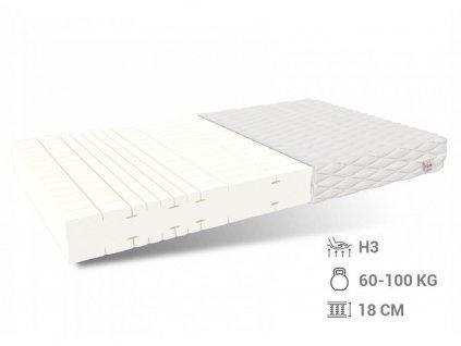 HR penový matrac Sansa 200x90