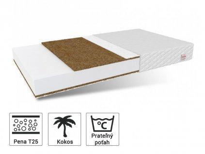 Matrac Coconut Coir 2 200x90