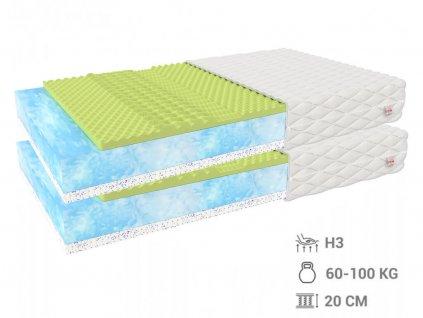 Mariana biopenový matrac s latexom 200x90x21 (2 ks) 1+1