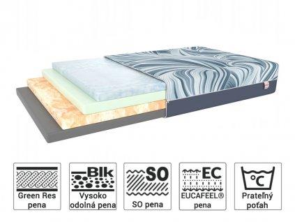 Adel LUX penový matrac 200x180