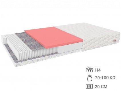 Matrac Mimi s pamäťovou penou 200x90