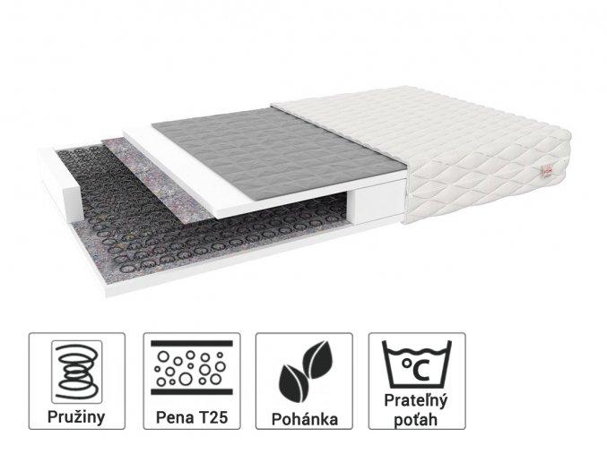 Pohánkový matrac Bambino Normal 160x80x13