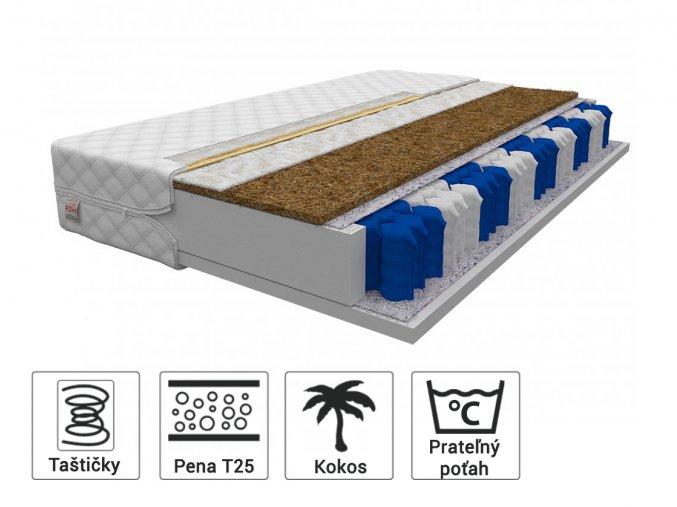Milan Antialergický kokosový matrac s taštičkami 180x90
