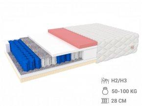 Daysi matrac s pamäťovou penou 200x120x28
