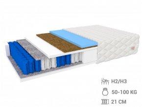Matrac Millenium s taštičkovými pružinami a HR penou 200x140x21