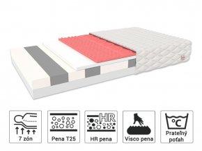Penový matrac s masážnou penou Rocker 200x180