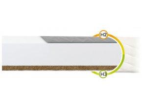 Obojstranný matrac s kokosom a pohánkou Bambino Console 140x80x8