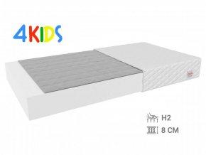 Bambino Candy matrac s pohánkou 190x80