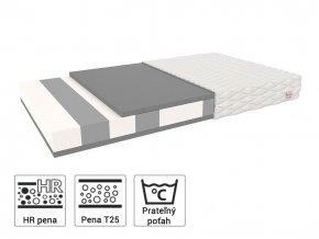Lujza penový Detský matrac 140x70