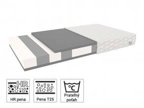 Penový matrac Lujza 160x70x11
