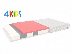 Detský penový matrac Millo 190x90x11