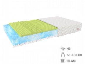 Inovovaný Priedušný latexový matrac Mariana 200x100x21