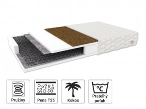 Pružinový matrac Sealy 180x120x16