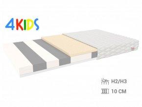 Pevný Priedušný latexový matrac Corela 190x90